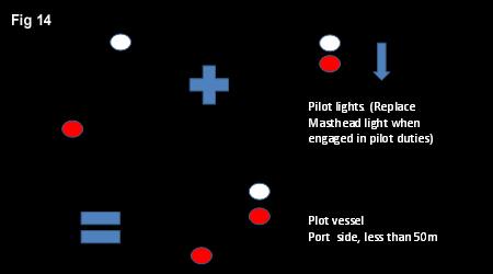 Navigation Lights Rya Theory Saltwater Experience